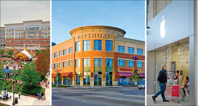 Glendale Wi Bayshore Town Center Retail Space Cypress